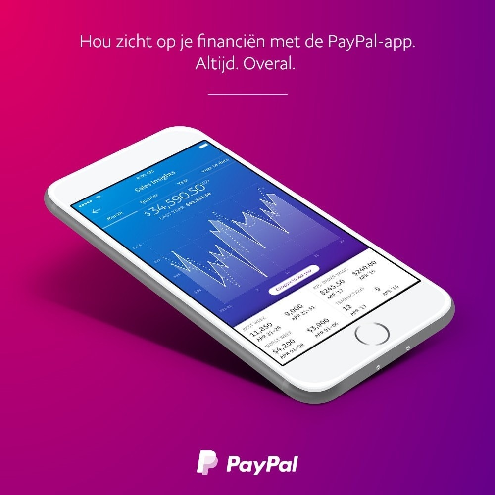 module - Creditcardbetaling of Walletbetaling - Officiële PayPal - 3