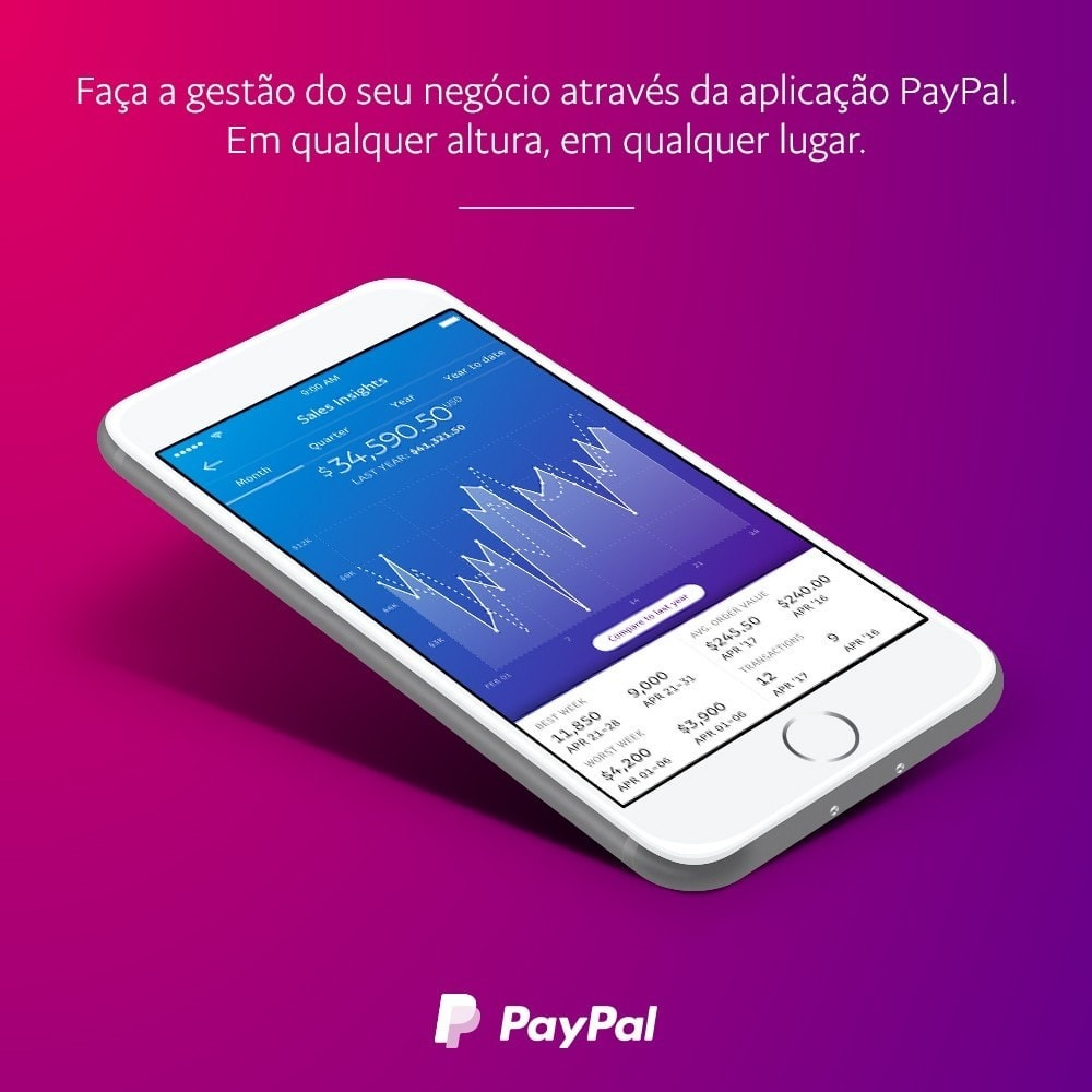 module - Pagamento por cartão ou por carteira - oficial de PayPal - 3