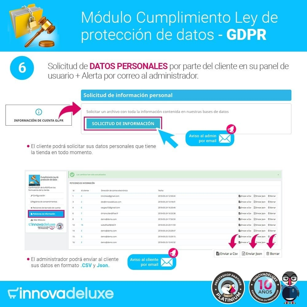 bundle - Marco Legal (Ley Europea) - Cumplimiento normativas legales RGPD, Cookies - 11