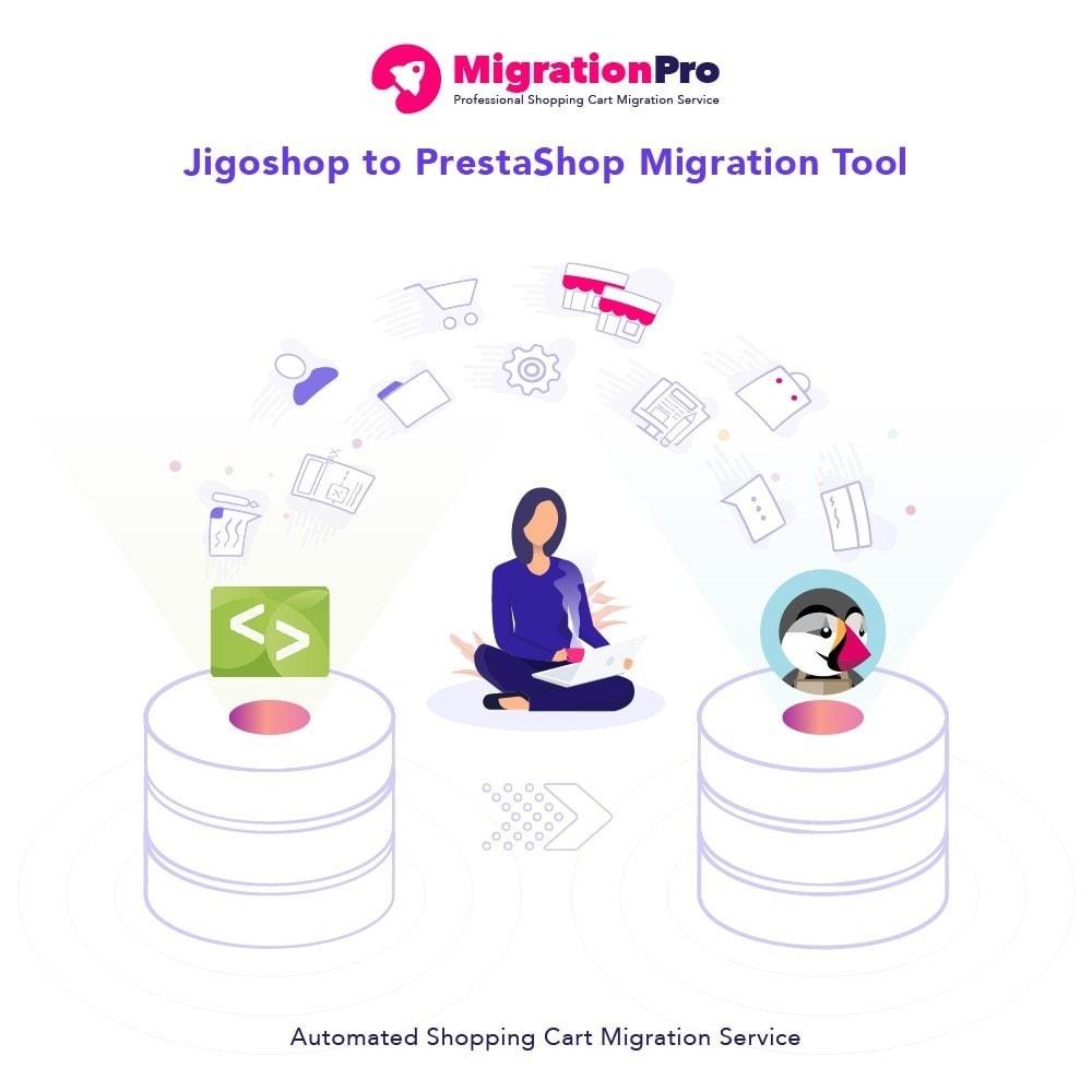 module - Migração de Dados & Registro - MigrationPro: Jigoshop to PrestaShop Migration tool - 1