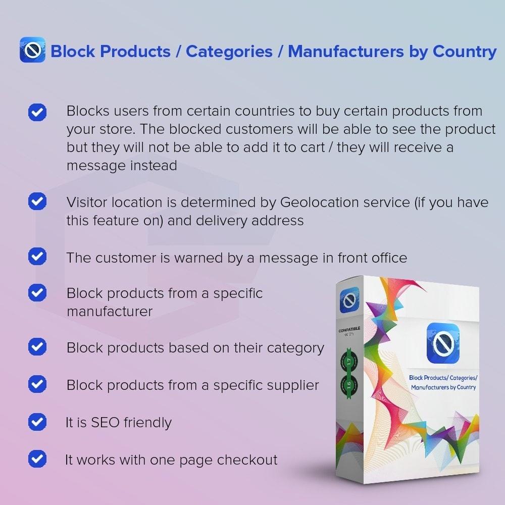 module - Internacionalización y Localización - Bloque de productos / Categorías / Fabricantes por País - 1