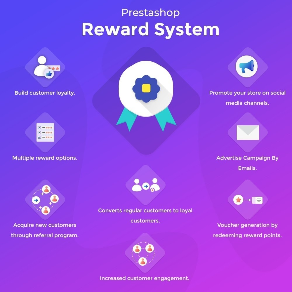 module - Loyaliteitsprogramma - Reward System Pro | Loyalty Sponsorship Social Media - 1