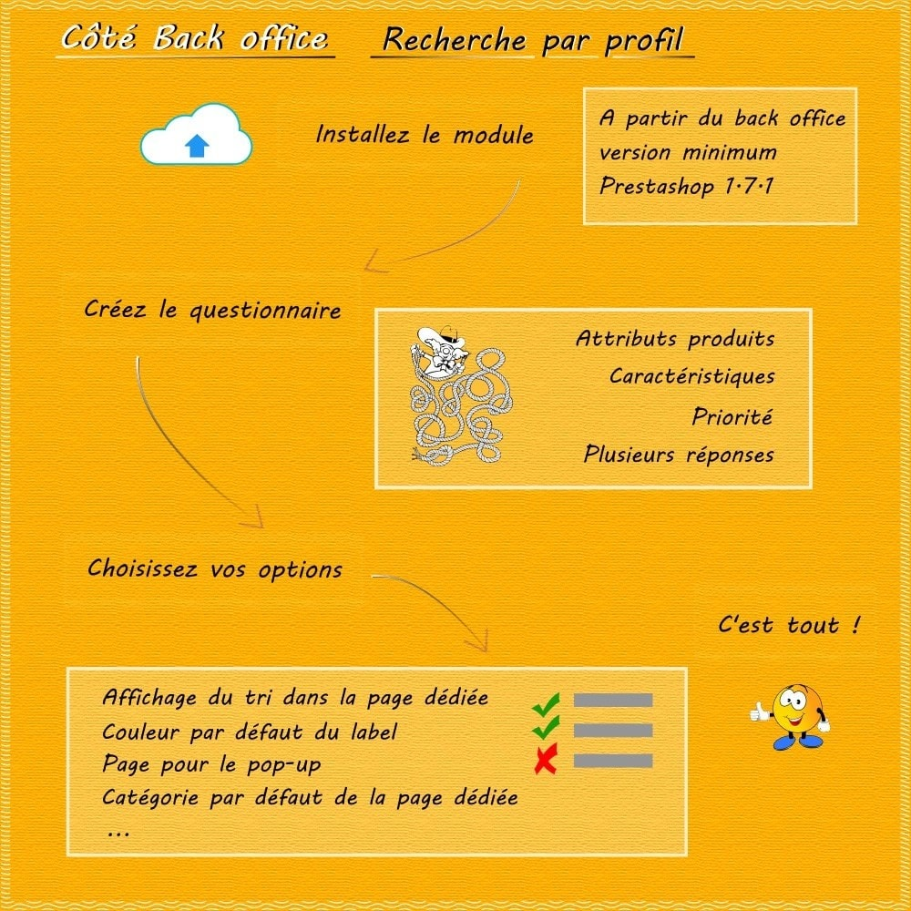 module - Analyses & Statistiques - Search by profile - 2