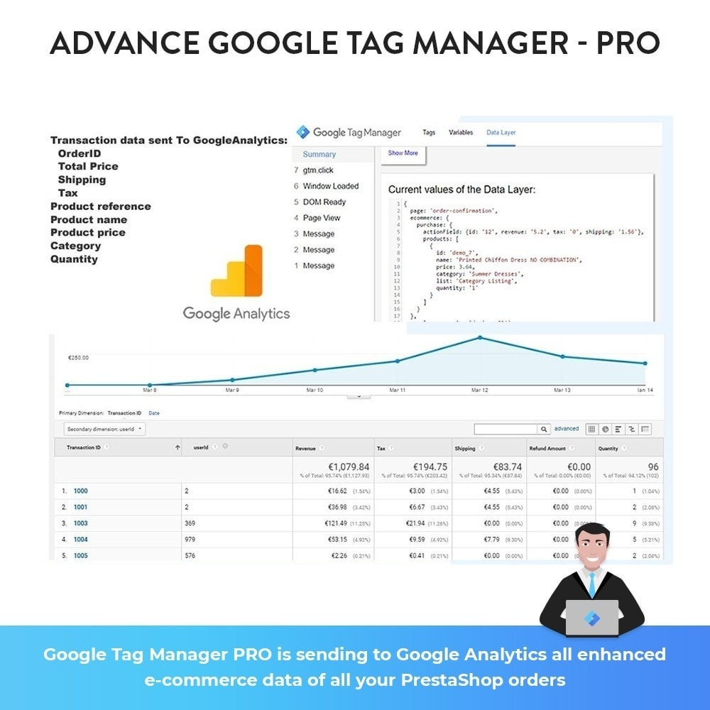 module - Статистика и анализ - Advance Google Tag Manager - PRO - 5