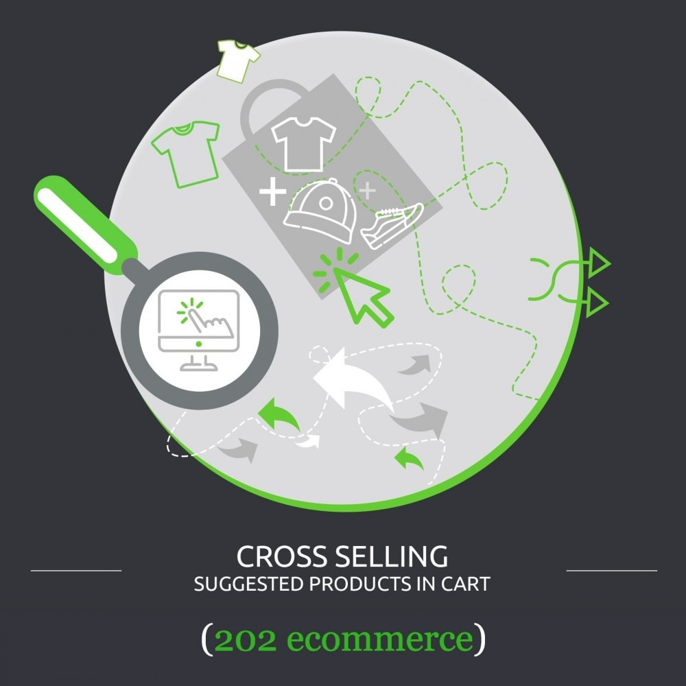 module - Cross-selling & Product Bundles - Suggested Products in Cart (Cross Selling) - 1