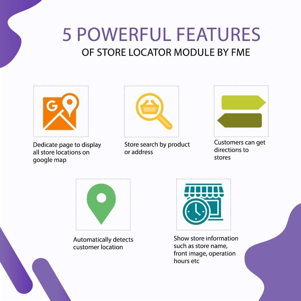 module - International & Localization - Store Locator and Pickup with Google Maps - 2