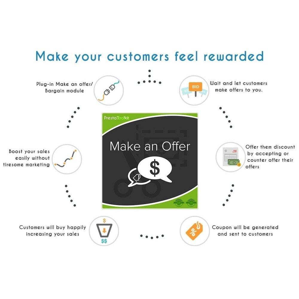 module - Zarządzanie cenami - Zaproponować - 2