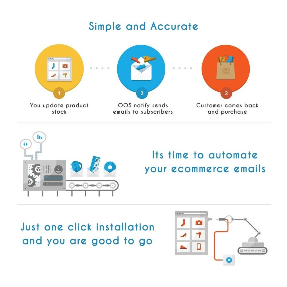 module - Notifications & Automatic Emails - Out of Stock Notification - 2