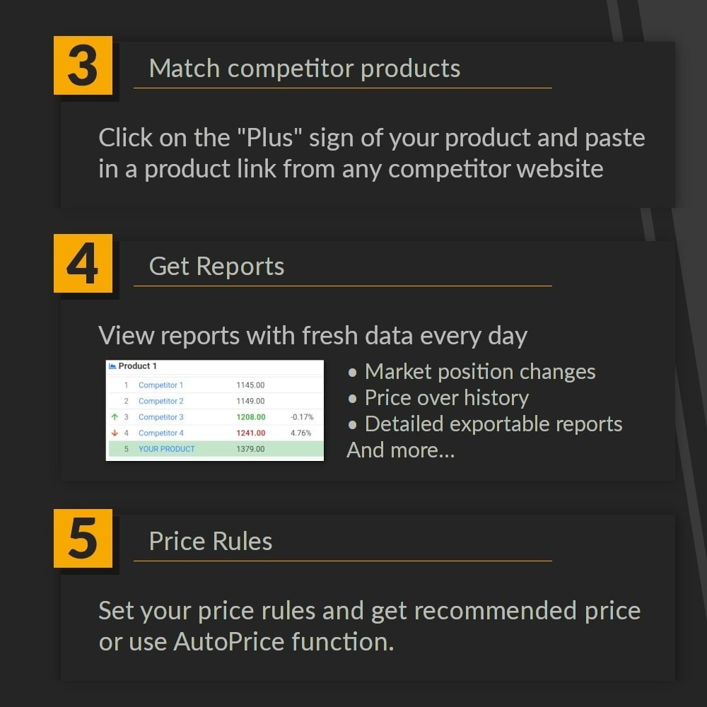 module - Analytics & Statistiche - Price Portal - Competitor Tracking and Dynamic Pricing - 6