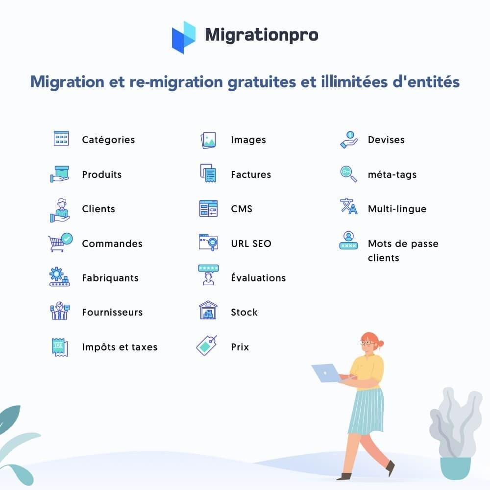 module - Migration de Données & Sauvegarde - Outil de migration PrestaShop - 2