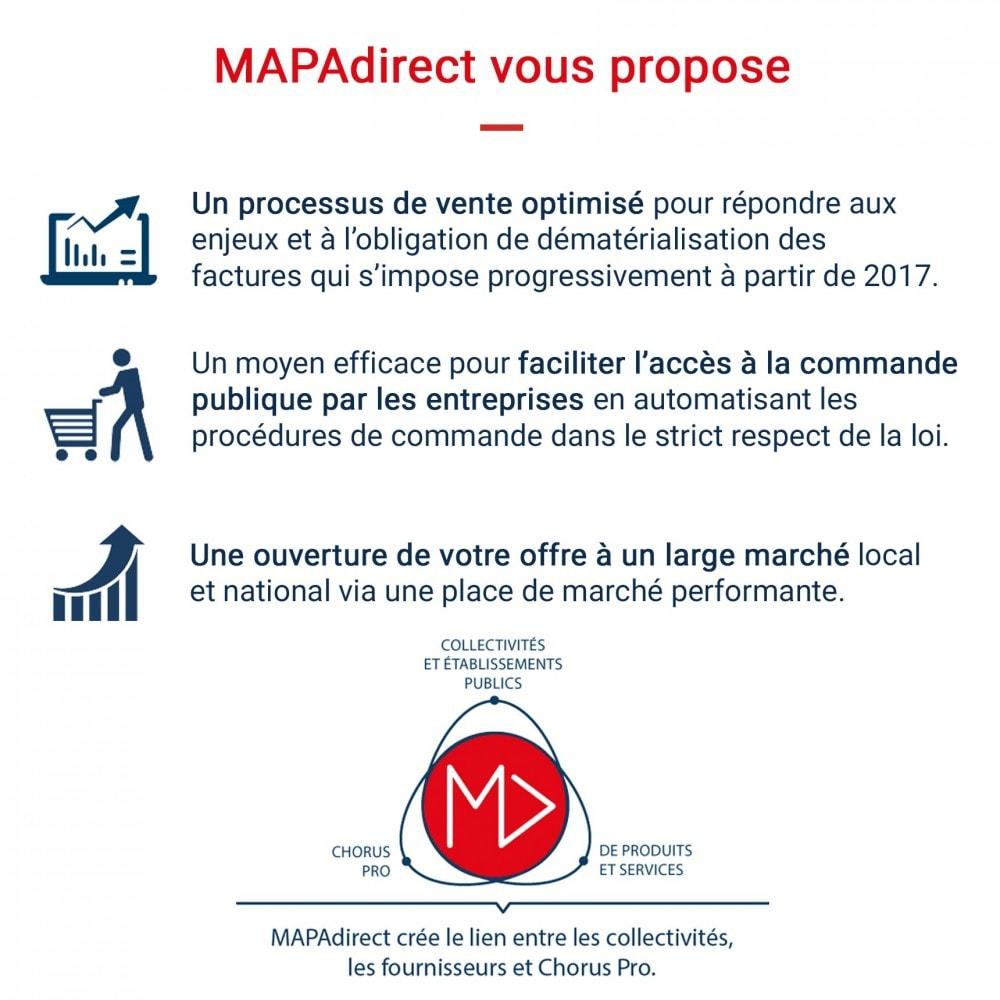 module - Marketplaces - MAPAdirect : la seule marketplace dédiée aux acheteurs publics en France - 4
