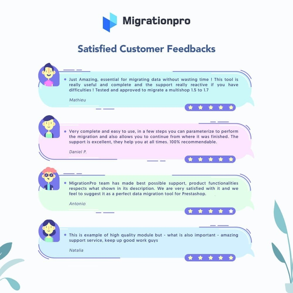 module - Datenmigration & Backup - MigrationPro: Magento to PrestaShop migration Tool - 9