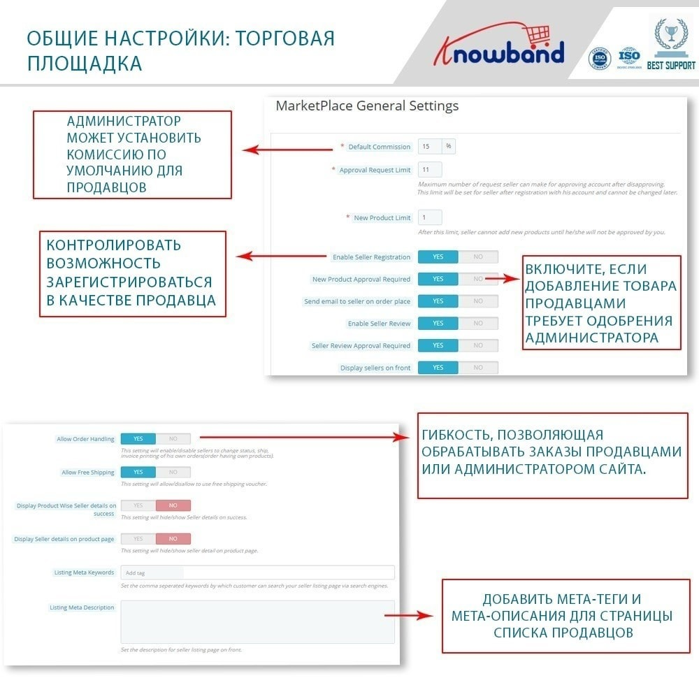 module - Создания торговой площадки - Knowband - Multi Vendor Marketplace - 6