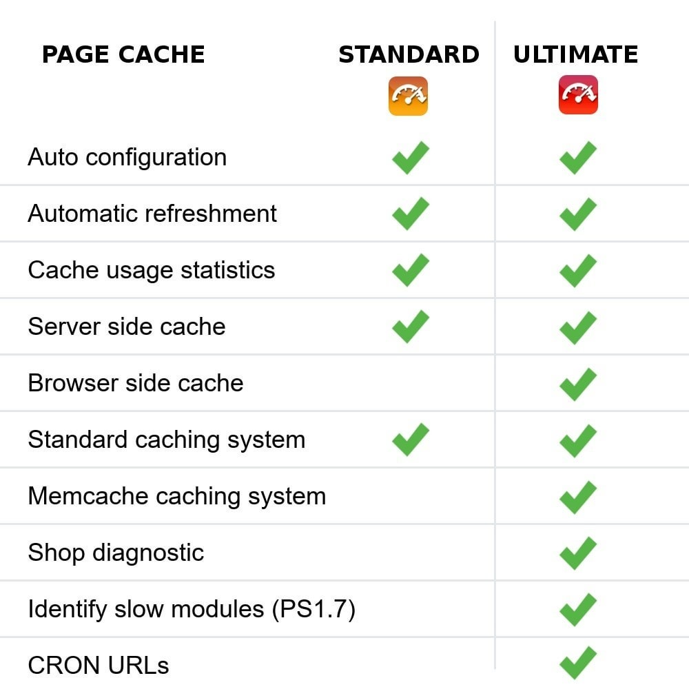 module - Performance - Page Cache Ultimate - 2