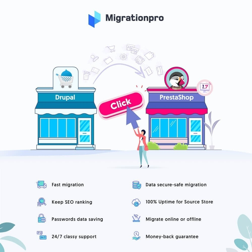 module - Data Migration & Backup - MigrationPro: Drupal Commerce to PrestaShop Migration - 1