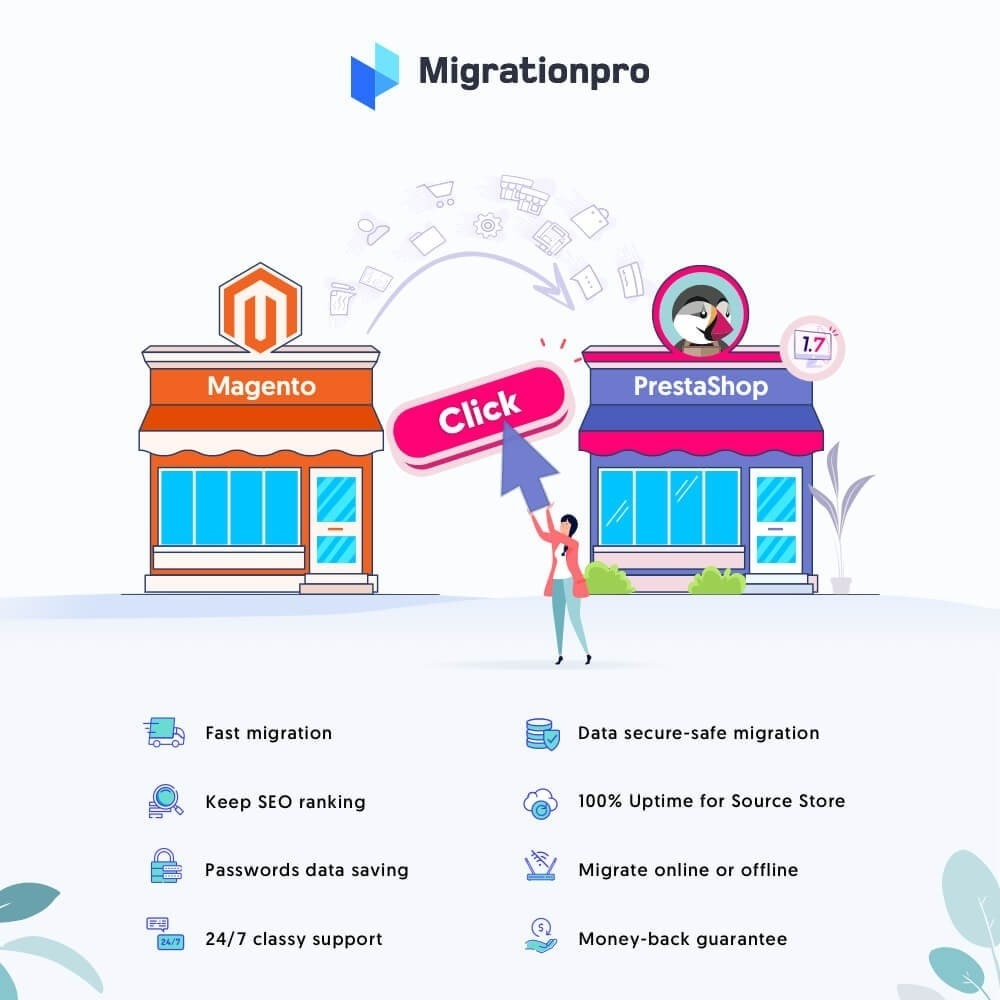 module - Миграции и сохранения данных - MigrationPro: Magento to PrestaShop migration Tool - 1