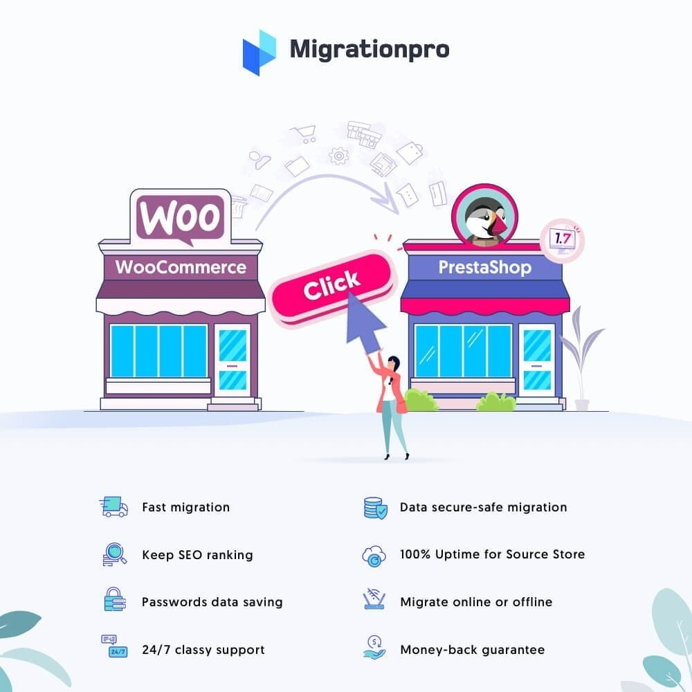 module - Data Migration & Backup - MigrationPro: WooCommerce to PrestaShop Migration Tool - 1