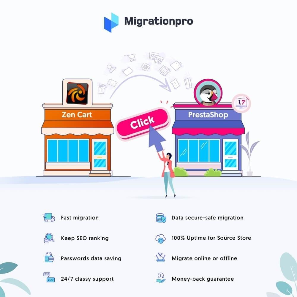 module - Datenmigration & Backup - MigrationPro: Zen Cart to PrestaShop Migration Tool - 1