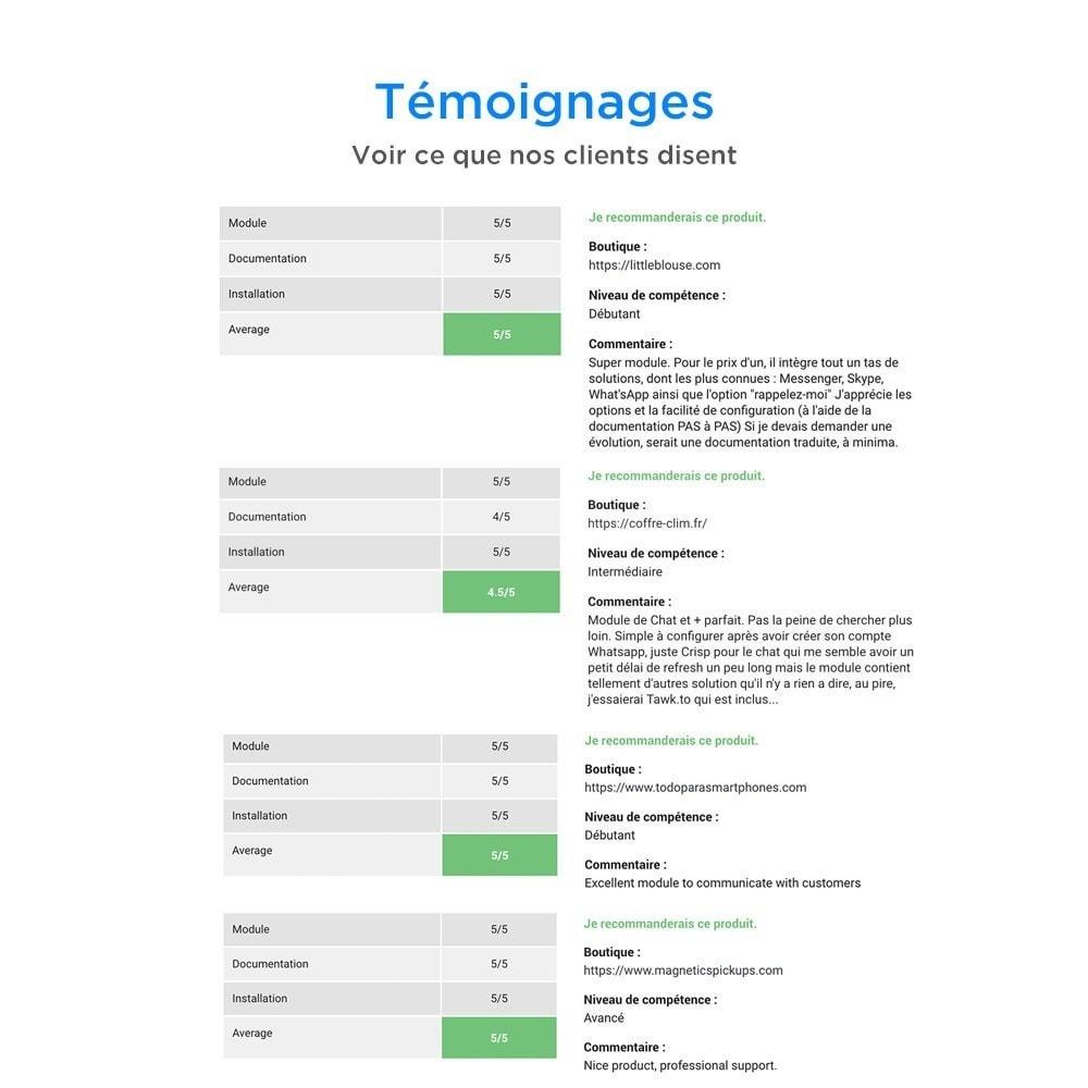module - Support & Chat Online - Tout-en-Un - Live Chat, WhatsApp, de rappel, Messenger - 15