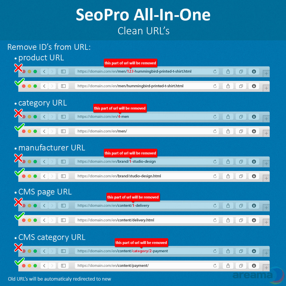 module - SEO (Indicizzazione naturale) - SeoPro All-In-One. URL cleaner, redirects, sitemaps... - 3