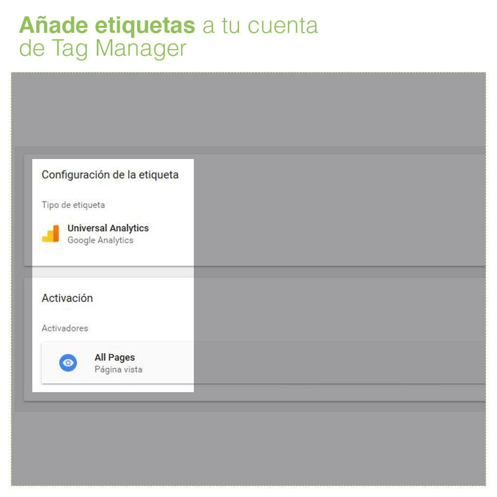 module - Informes y Estadísticas - Google Tag Manager - PRO - 4