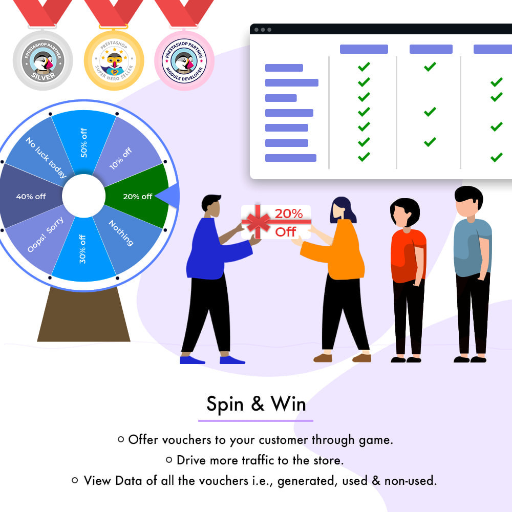 module - Promotions & Gifts - Spin and Win - 2