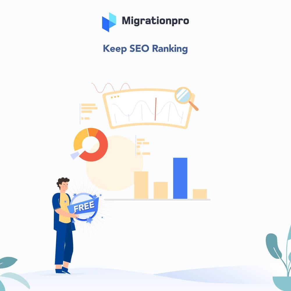module - Datenmigration & Backup - MigrationPro: Zen Cart to PrestaShop Migration Tool - 3