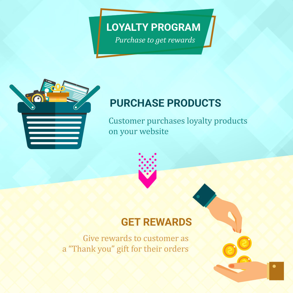 module - Empfehlungs- & Kundenbindungsprogramme - Loyalty, referral & affiliate program (reward points) - 3