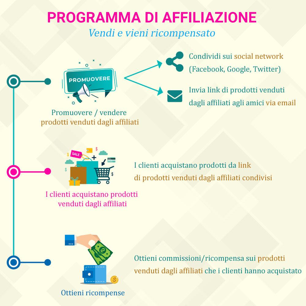 module - Programmi fedeltà & Affiliazione - Progr. Fedeltà, Segnalazione e Affiliato (punti premio) - 5