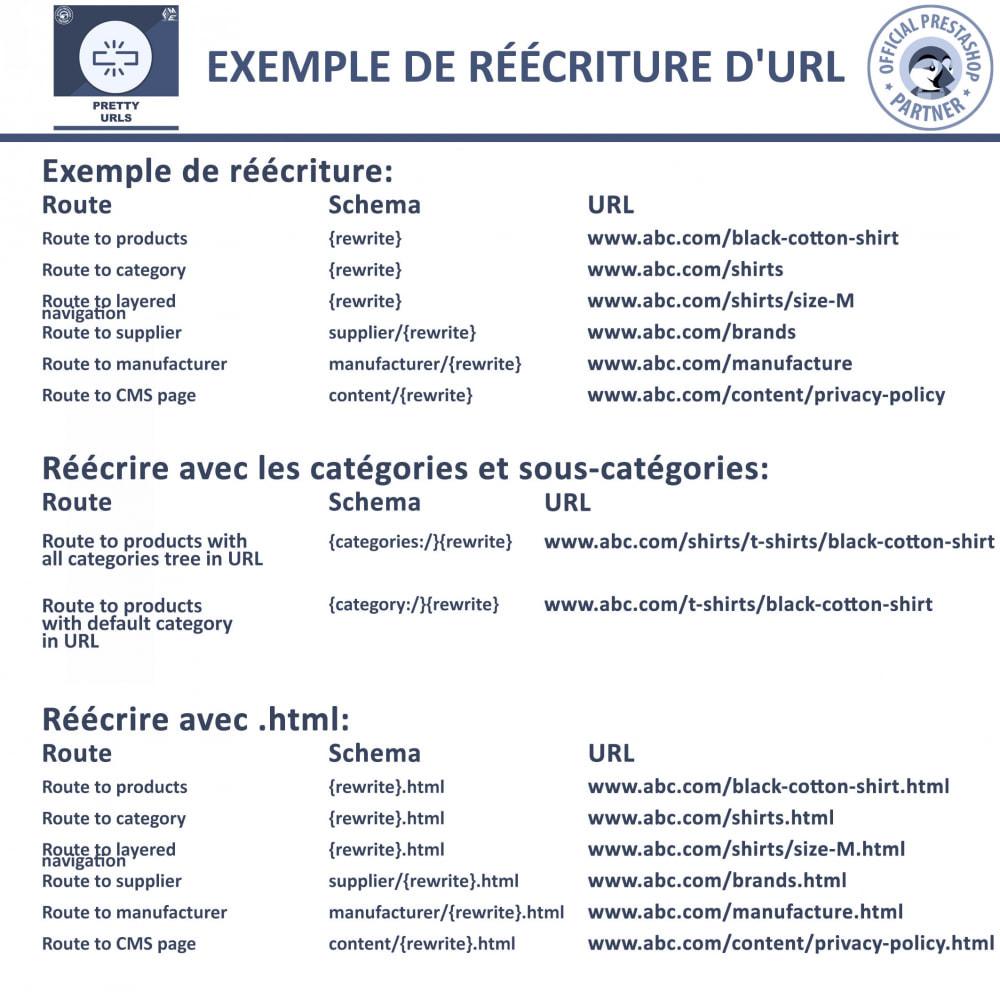 module - URL & Redirections - Pretty URLs  - Supprimez les ID et les numéros de l'URL - 8