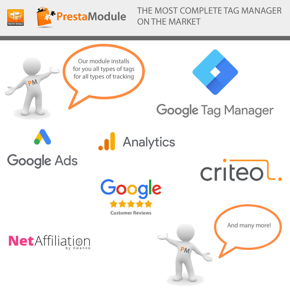 module - Remarketing & Opuszczone koszyki - Advanced Tracking Wizard & Google Tag Manager - 1