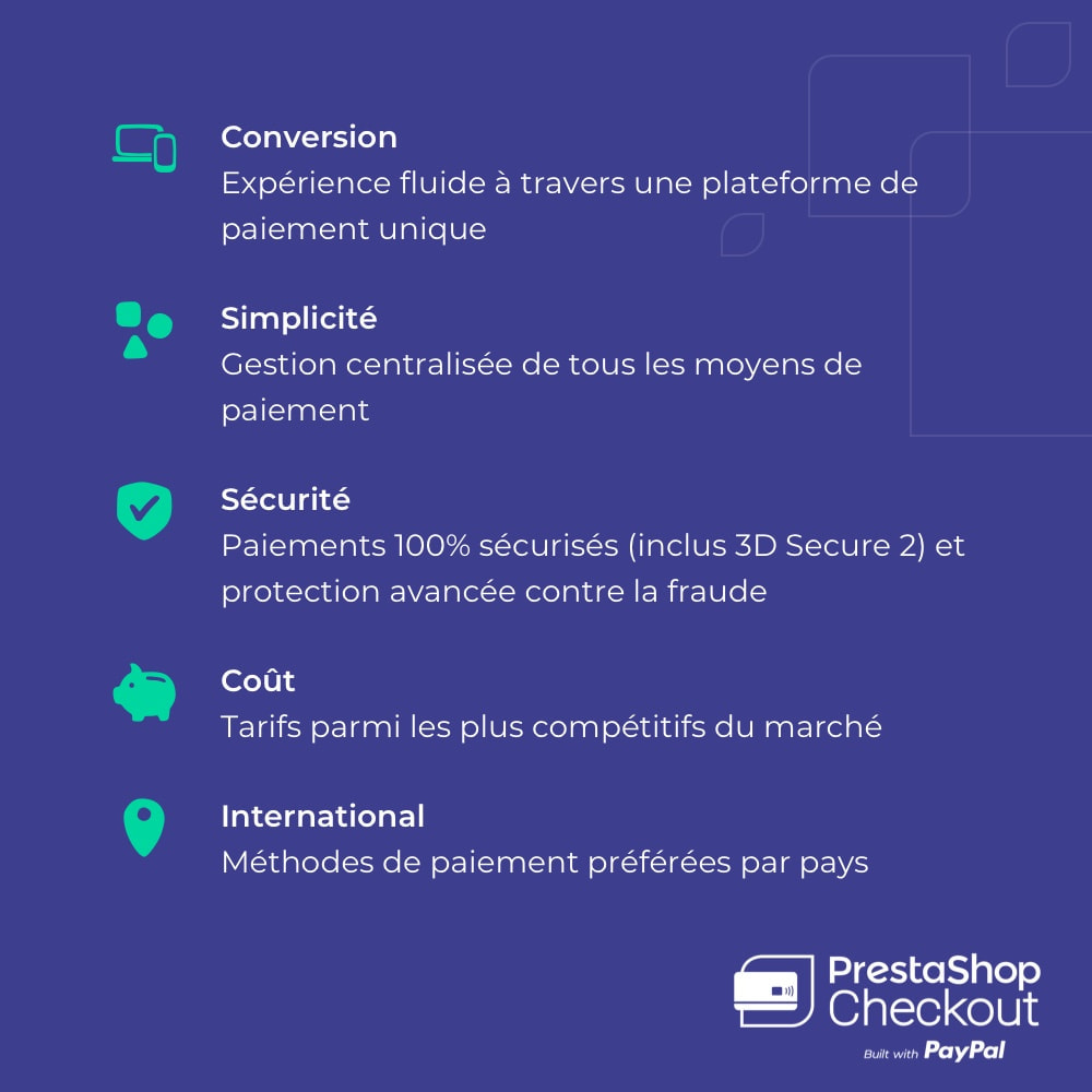 module - Paiement par Carte ou Wallet - PrestaShop Checkout built with PayPal - 6