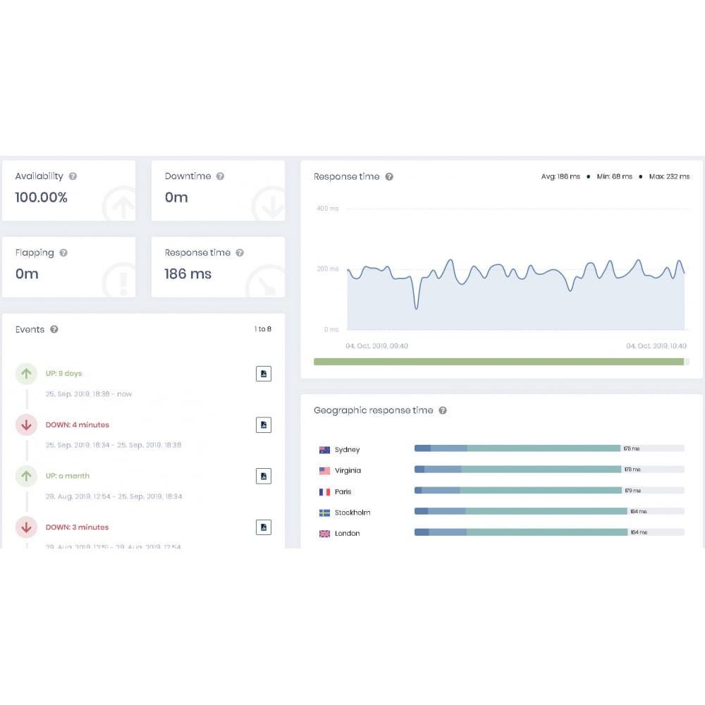 module - Analyses & Statistiques - Alertdesk - 3