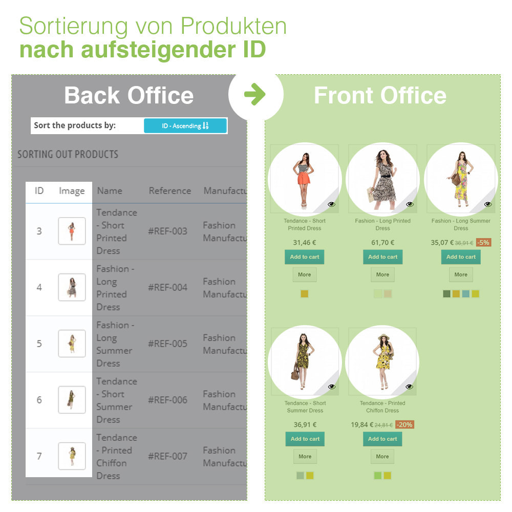 module - Quick Eingabe & Massendatenverwaltung - Sortierung der Produkte nach Kategorie - Bestellung - 10