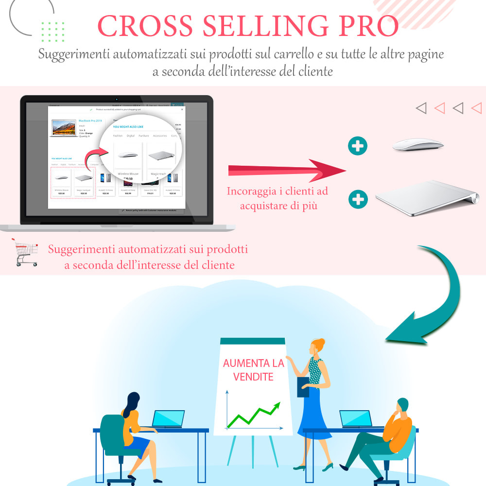 module - Cross-selling & Product Bundle - Cross Selling Pro - Upsell - Carrello & tutte le pagine - 1