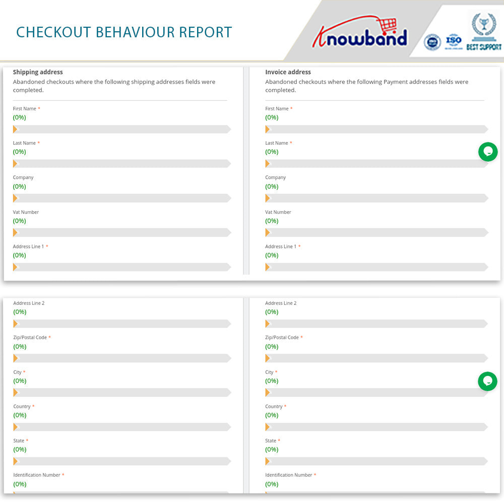 module - Bestelproces - One Page Checkout, Social Login & Mailchimp - 28