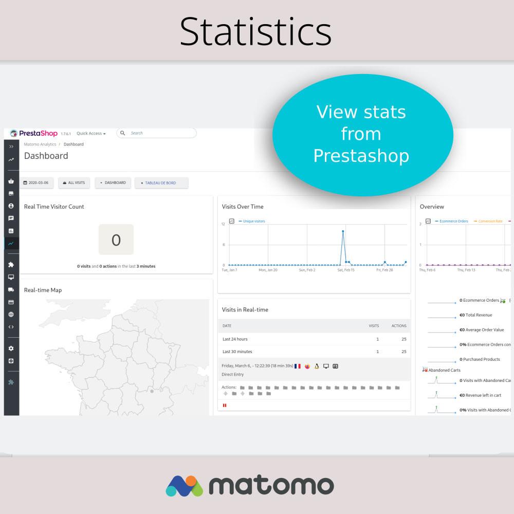 module - Analizy & Statystyki - Matomo Analytics Pro - GDPR Compliant - 2