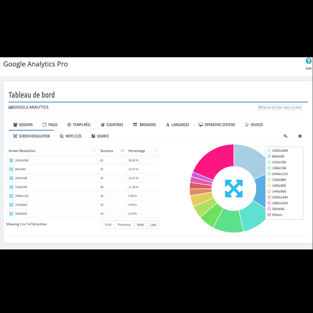 module - Analytics & Statistics - Google Analytics API Dashboard - 10