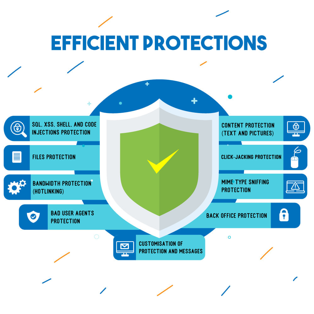 module - Security & Access - Protect My Shop - 2