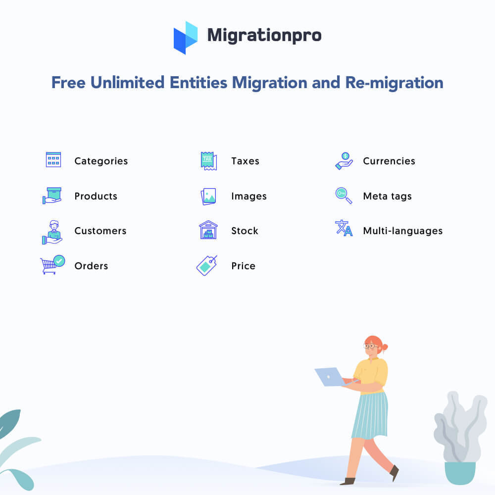 module - Migracja & Backup - MigrationPro: Shopify to PrestaShop Migration Tool - 2