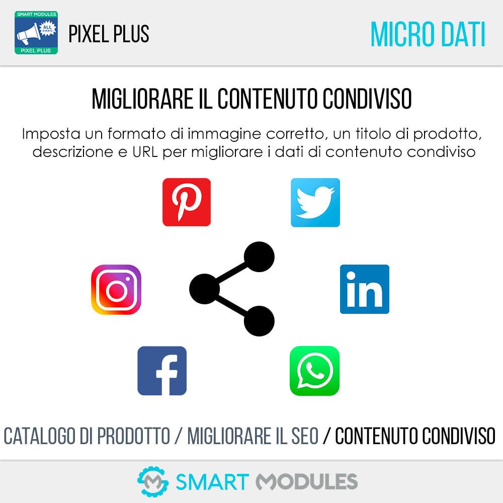 module - Analytics & Statistiche - Pixel Plus: Eventi + Conversions API + Catalogo Pixel - 12