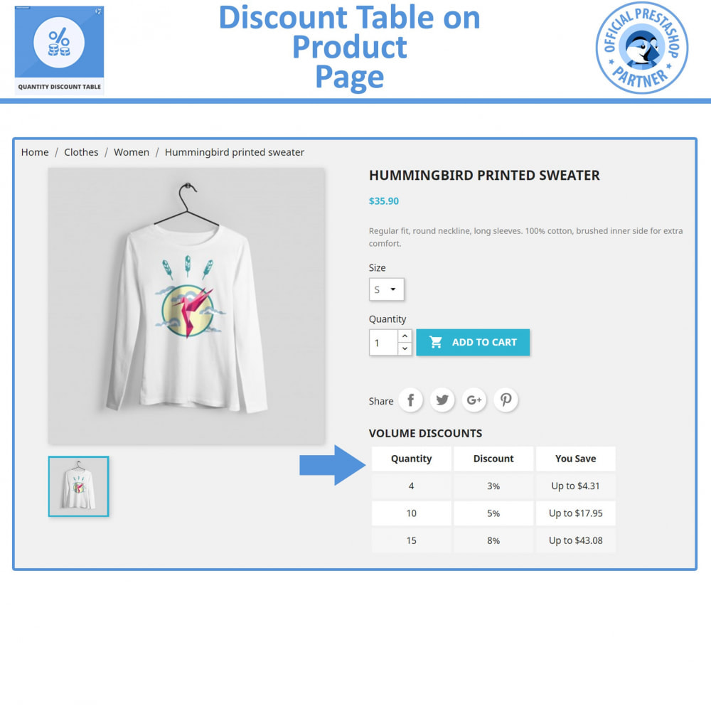 module - Promoties & Geschenken - Quantity Discount Table - 3