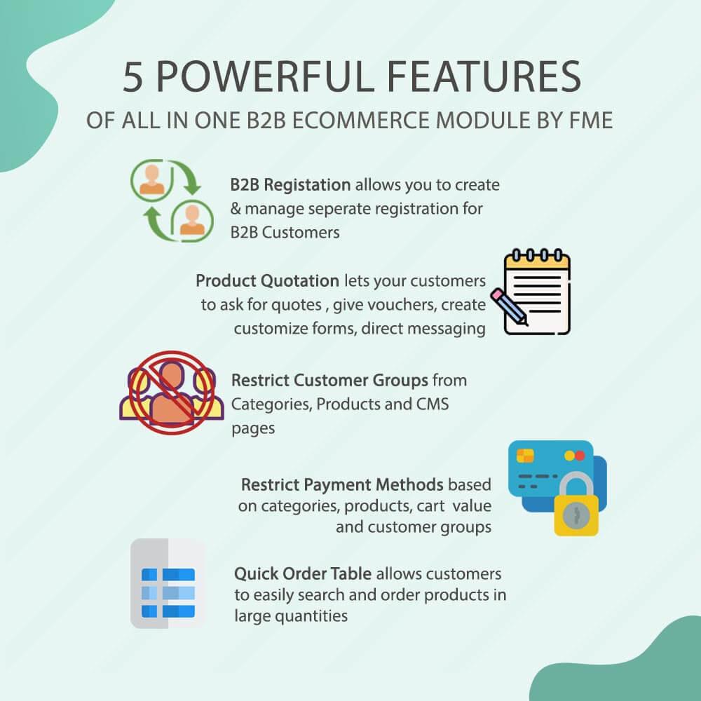 module - B2B - B2B E Commerce - 2