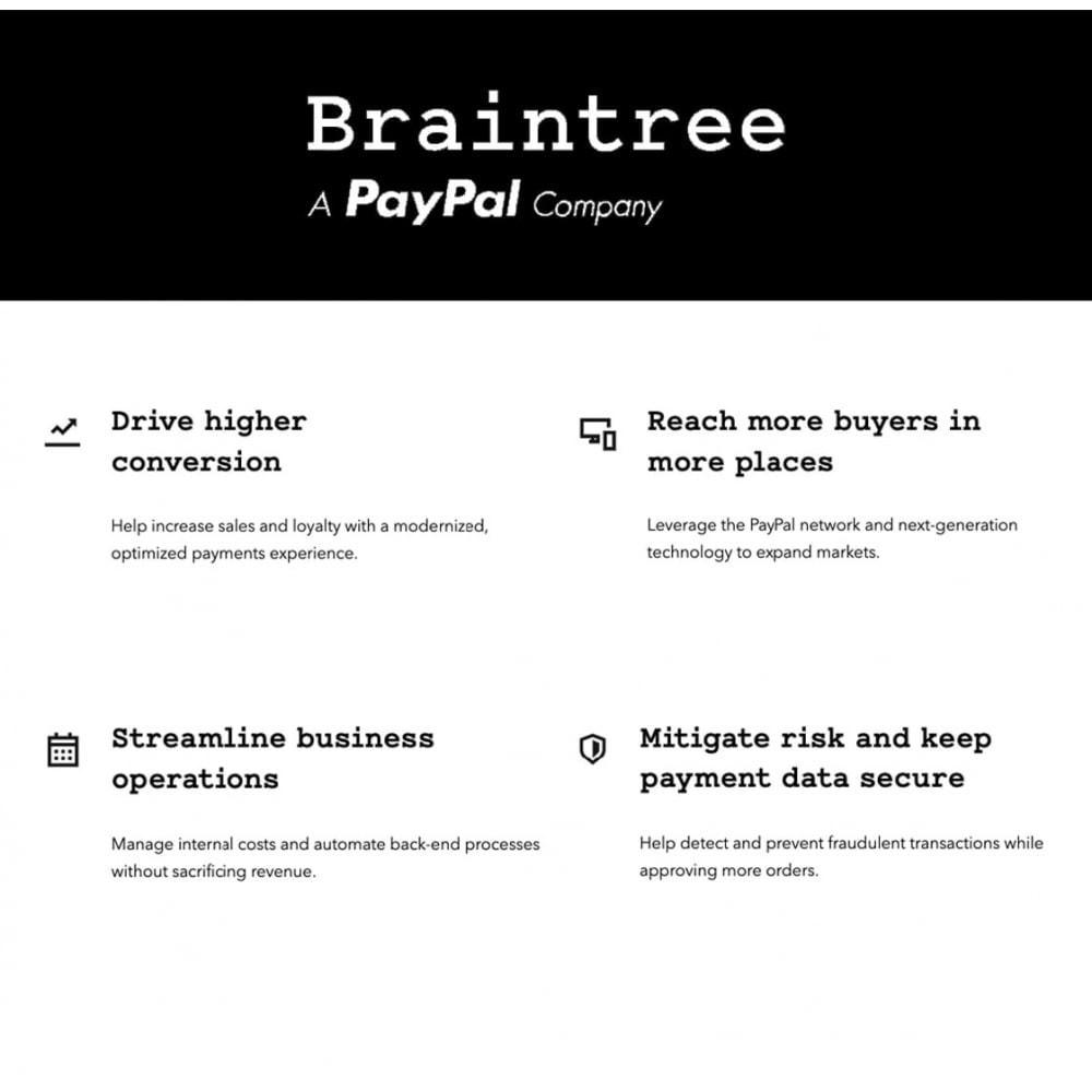 module - Pagamento con Carta di Credito o Wallet - Ufficiale di Braintree - 1