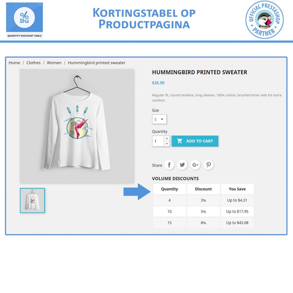 module - Promoties & Geschenken - Hoeveelheid Kortingstabel - 3
