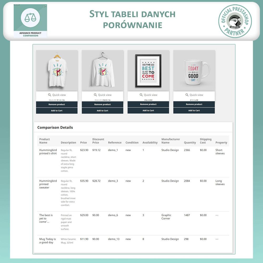 module - Porównywarki cen - Zaawansowane Porównanie Produktów - 7