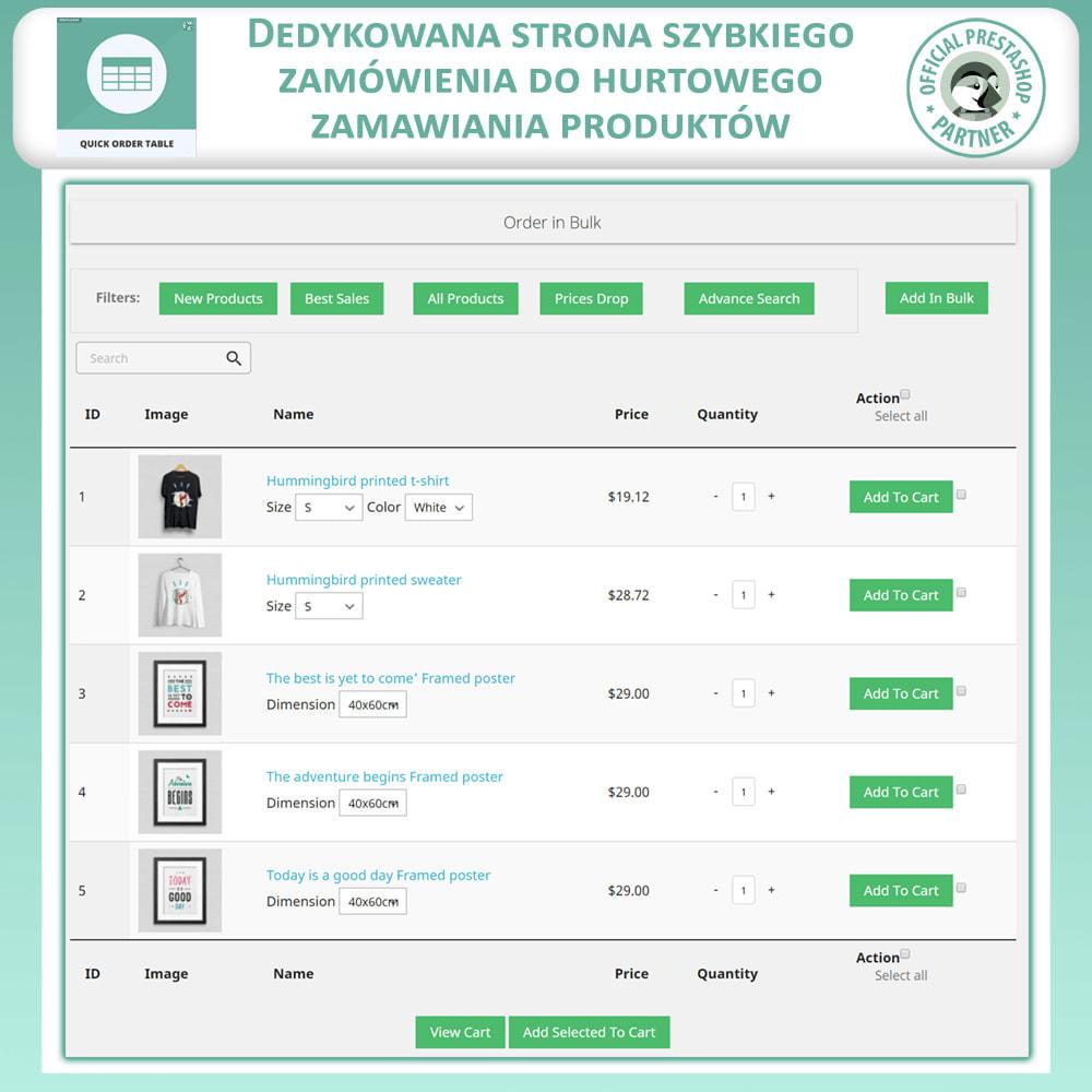 module - Zarządzanie zamówieniami - Tabela Szybkich Zamówień - 2