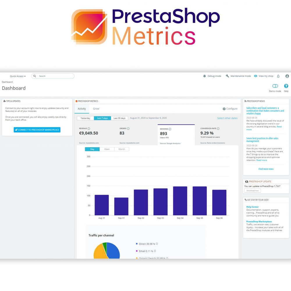 module - Analysen & Statistiken - PrestaShop Metrics - 4
