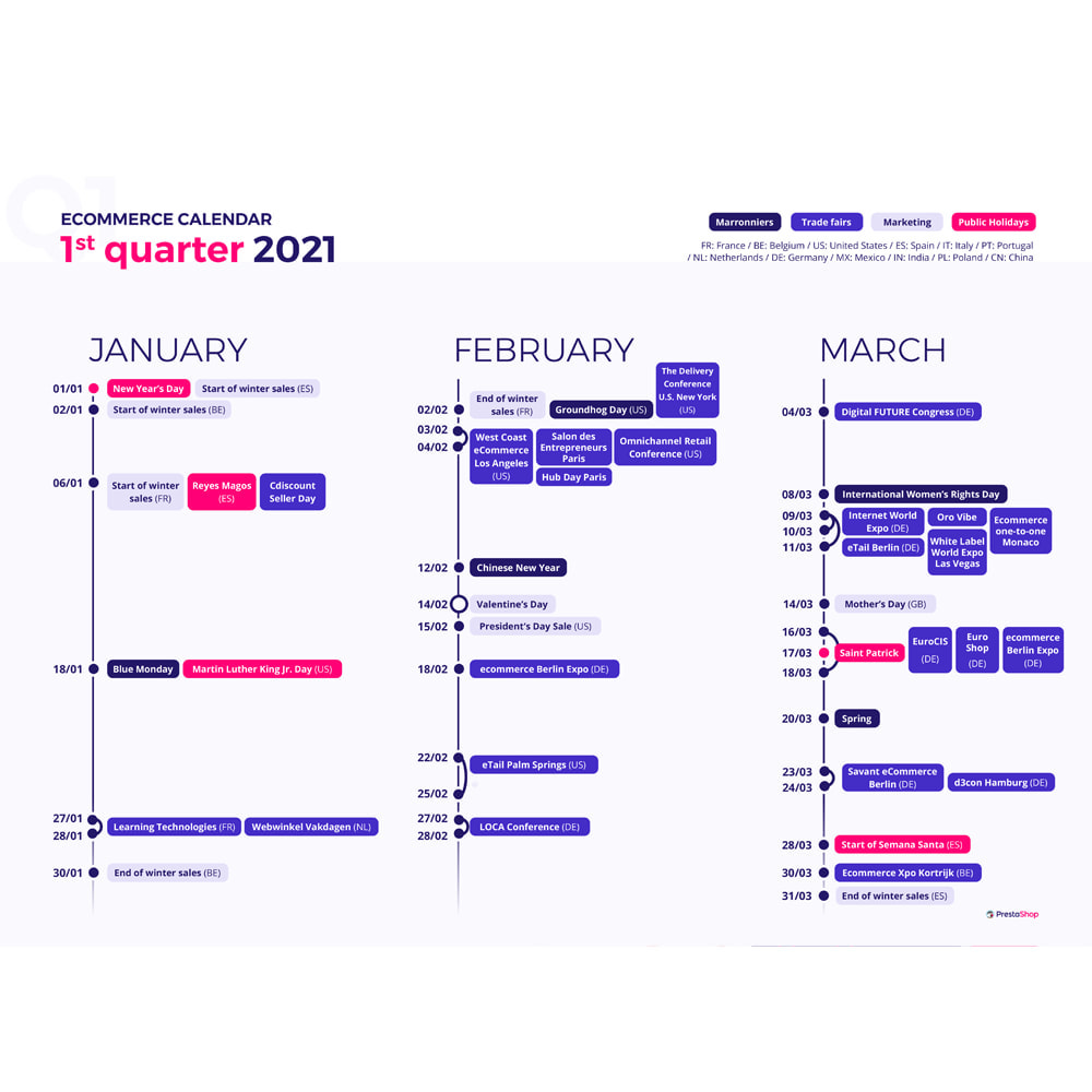 other - Calendario e-Commerce - Calendario de comercio electrónico 2021 (inglés) - 2