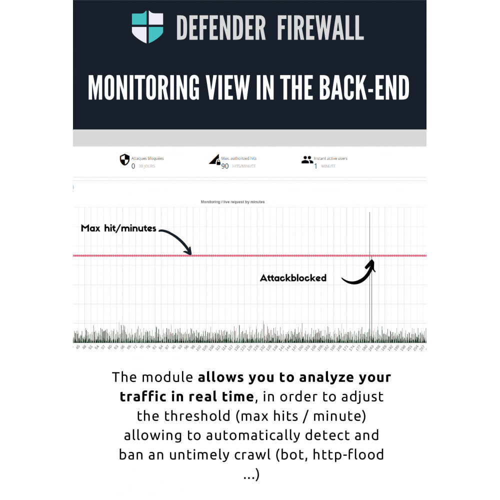 module - Security & Access - Defender - The firewall to protect your shop - 3